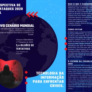 Retrospectiva de Ciberataques  2020 -Brasil